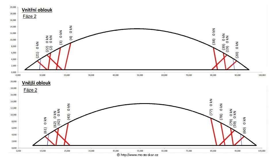 oskar-faze-aktivace-tahel_02